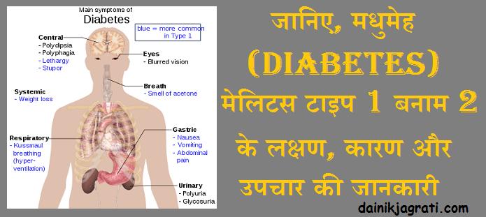 मधुमेह (Diabetes)