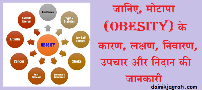 मोटापा (Obesity)