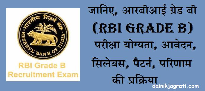 आरबीआई ग्रेड बी (RBI Grade B)