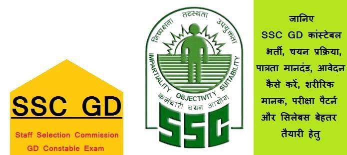 SSC GD कांस्टेबल भर्ती